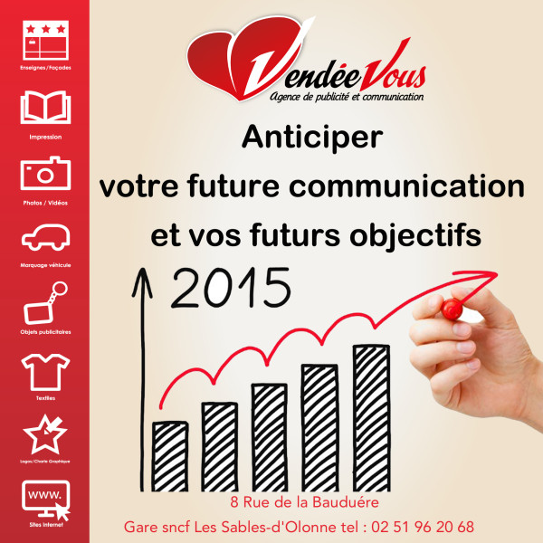 Anticiper votre future communication et vos futurs objectifs
